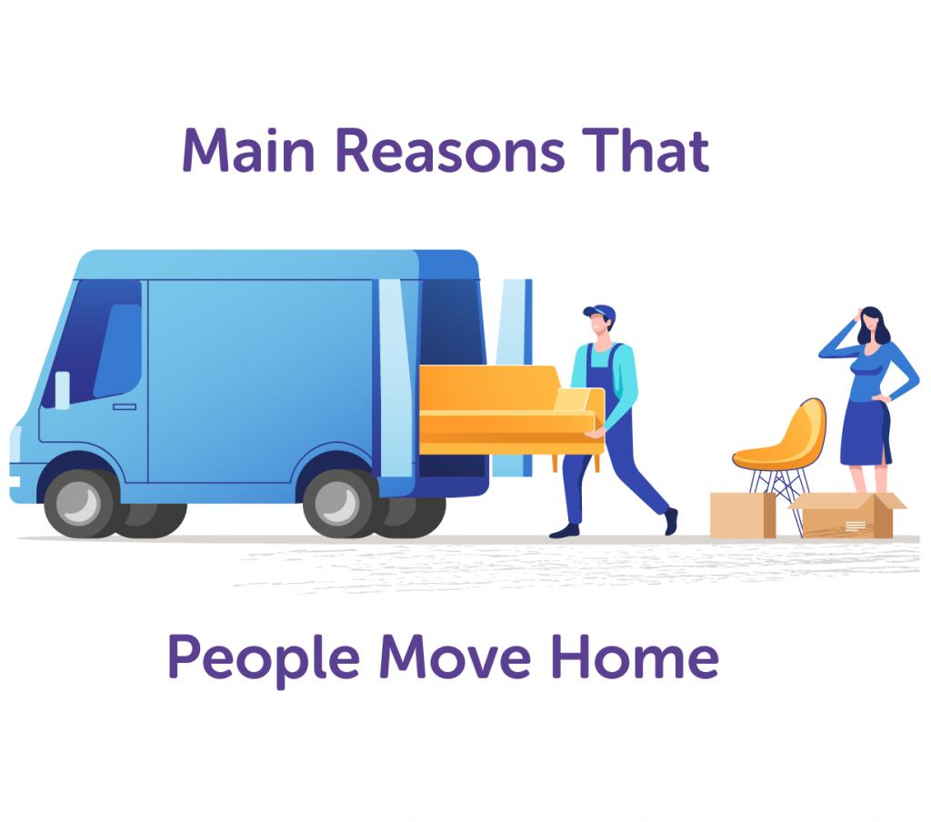 Main-reasons-people-move-birmingham